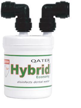 Qater Hybrid Economy